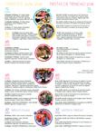 Cartel del Programa de las  Fiestas de Trinidad de Elgoibar 2018